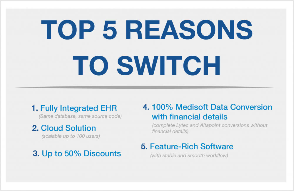 Top reasons to switch to TotalMD Reselling
