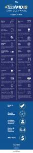 EHR Infographic